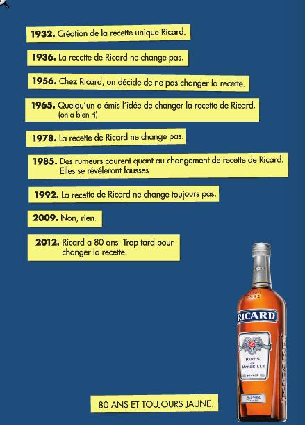 campagne publicité pastis ricard spiritueux 2012