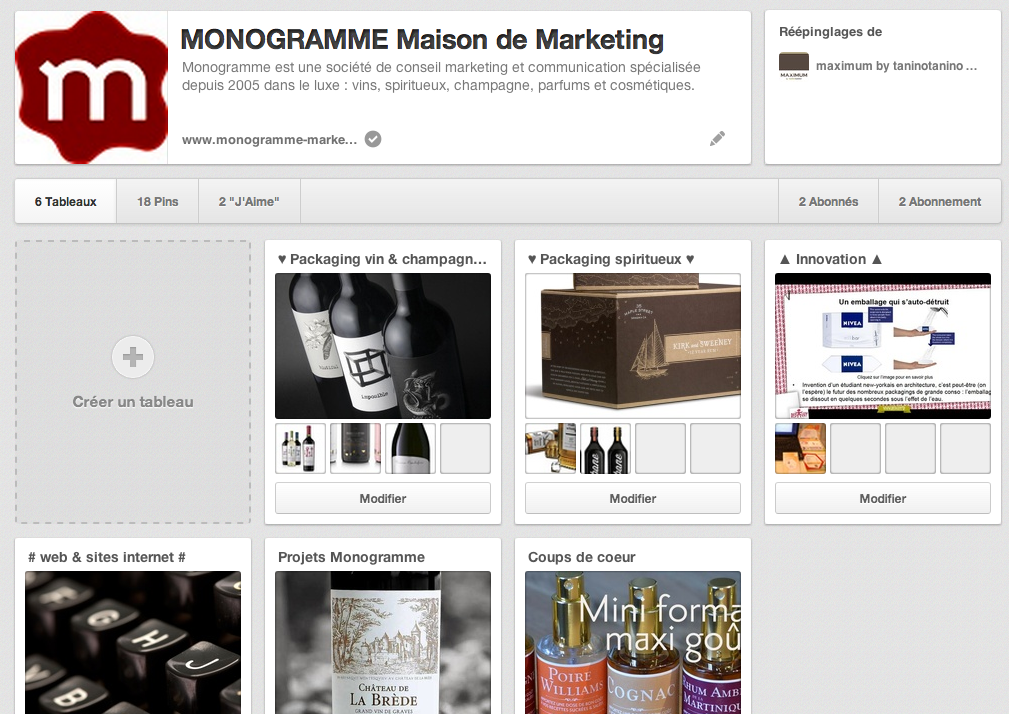 Monogramme maison de marketing sur Pinterest